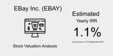 EBAY Stock Valuation