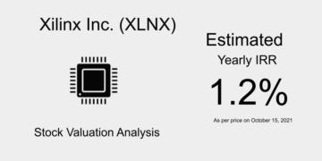 XLNX Stock Valuation